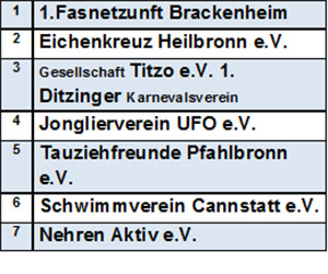 Vereine-STB